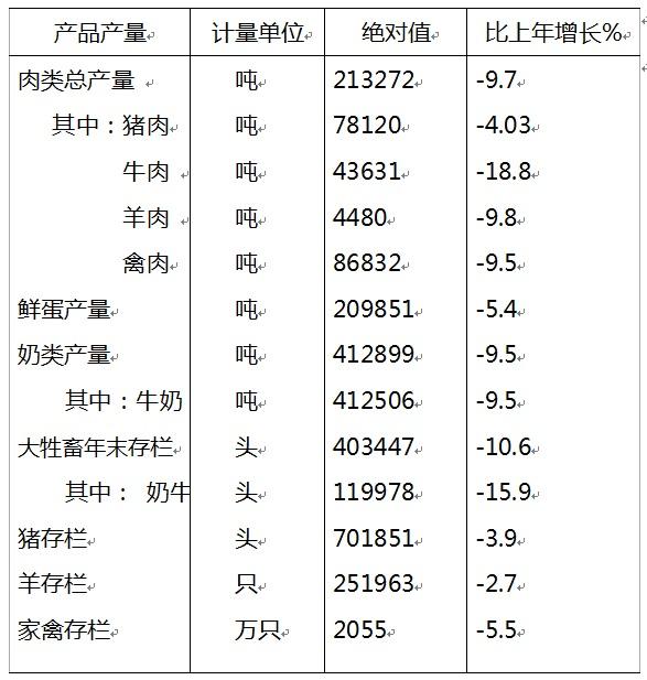 肇东gdp_肇东是全省第二强县 其GDP总量达到402亿 黑龙江